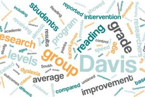 Davis Research Word Cloud